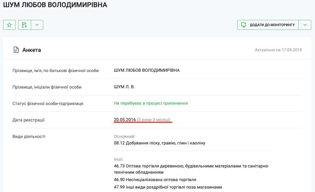 Скріншоти анкет підприємців з аналітичної бази YouControl