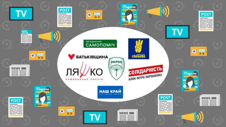 політична реклама в ЗМІ