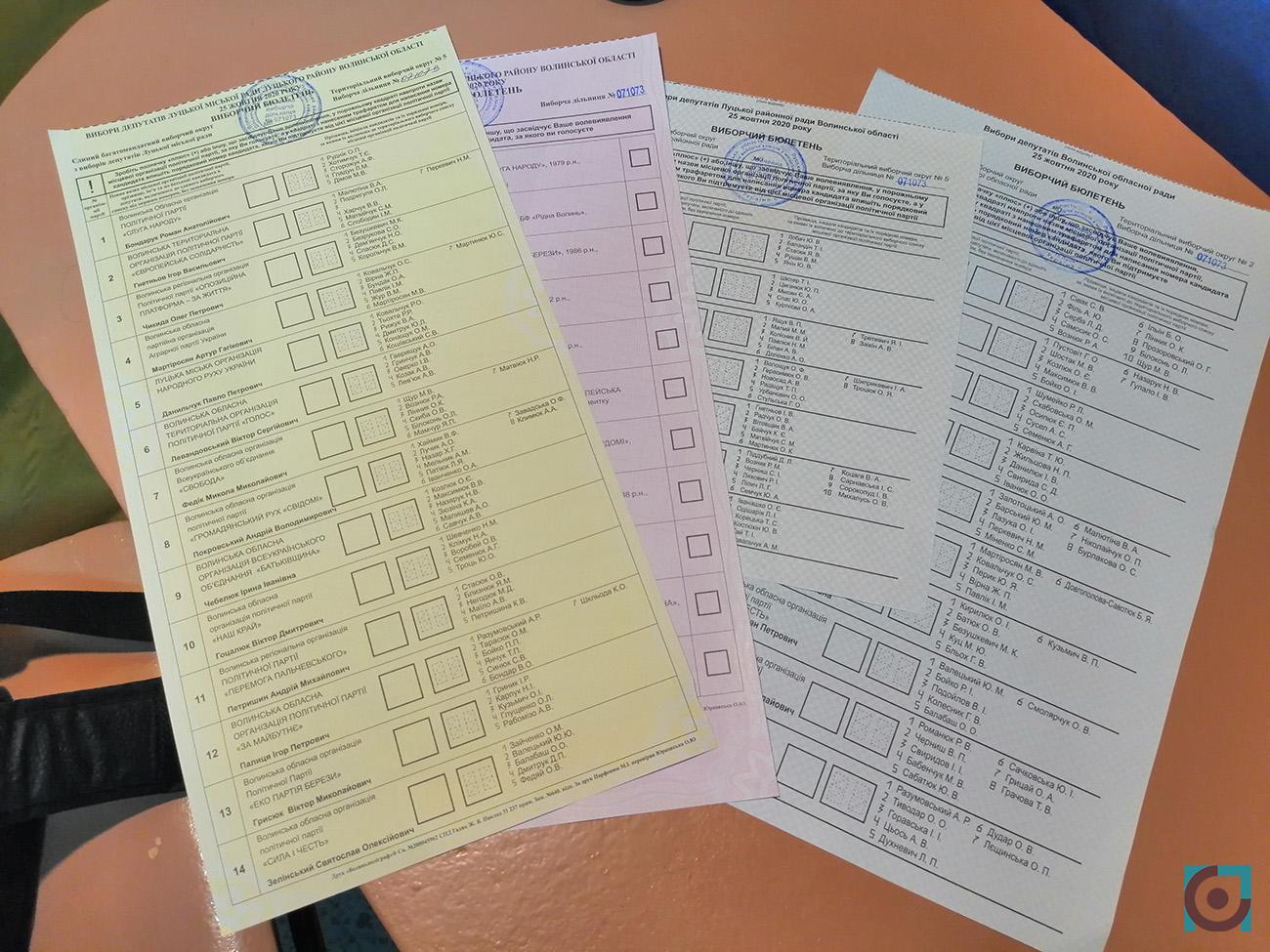бюлетені для голосування 2020