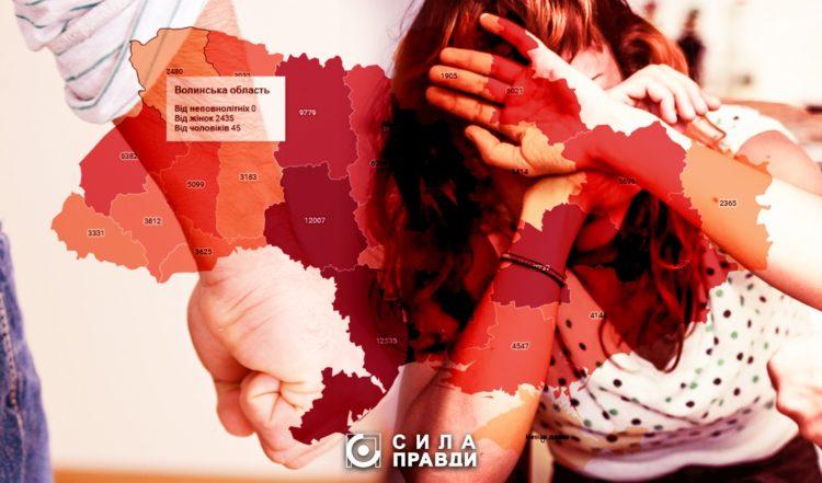 домашнє насильство насильство в сім'ї