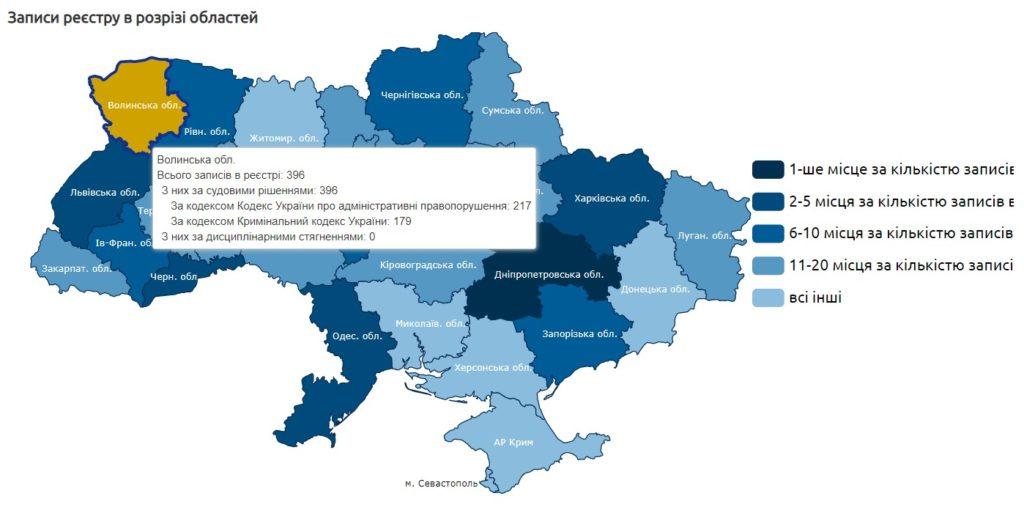 реєстру корупціонерів волинська область
