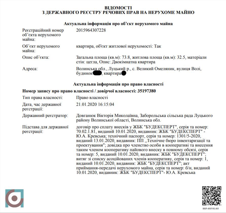 витяг з реєстру речових прав квартира Кревський Юрій Юлія