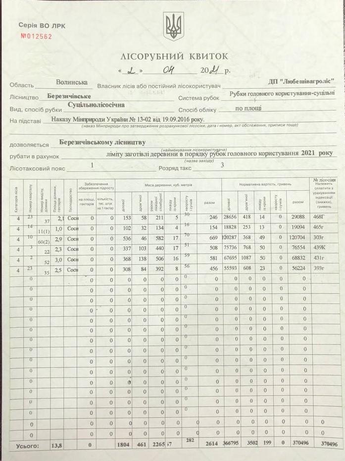 лісорубний квиток Любешівагроліс
