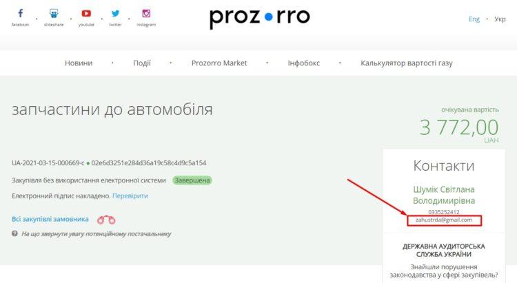 електронна пошта Ковель РДА